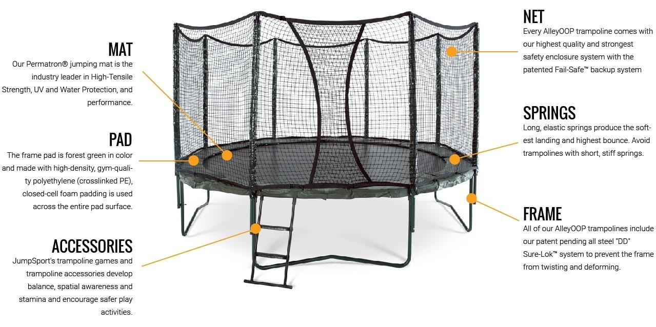 AlleyOOP Trampoline Features - JumpSport